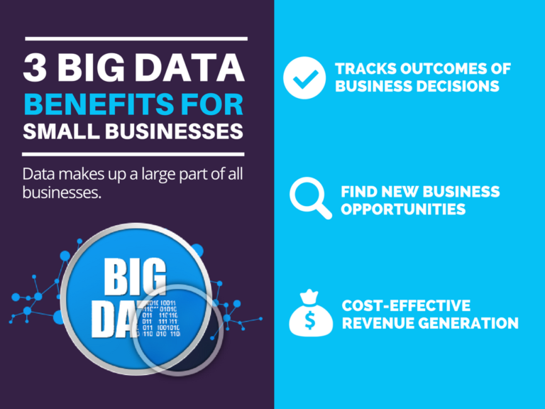 2 minute read: Big data and making it work for you